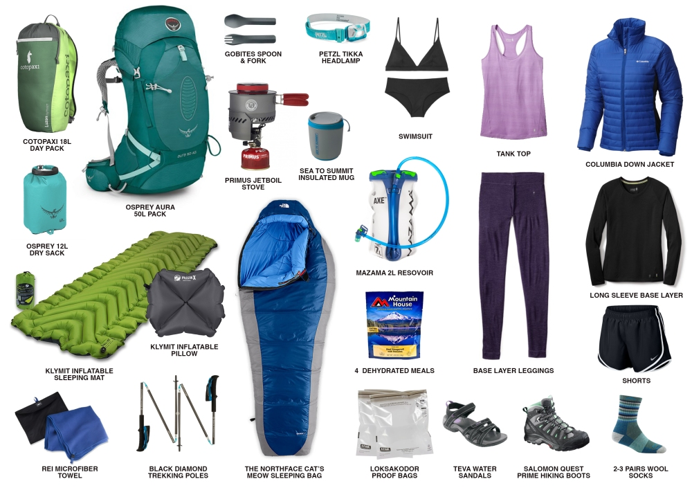 Backpacking List.jpg